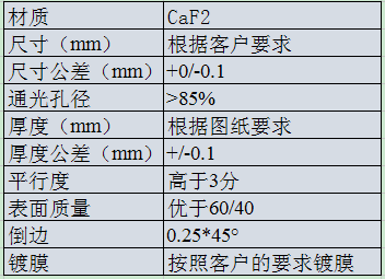 CaF2棱镜1.png